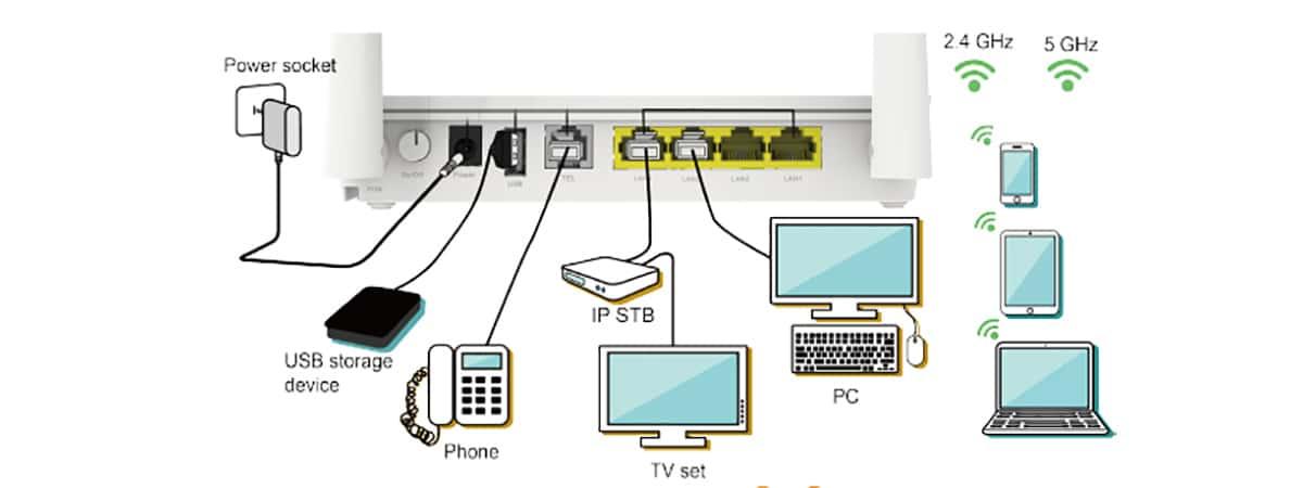 Solución contacto sin acceso a internet