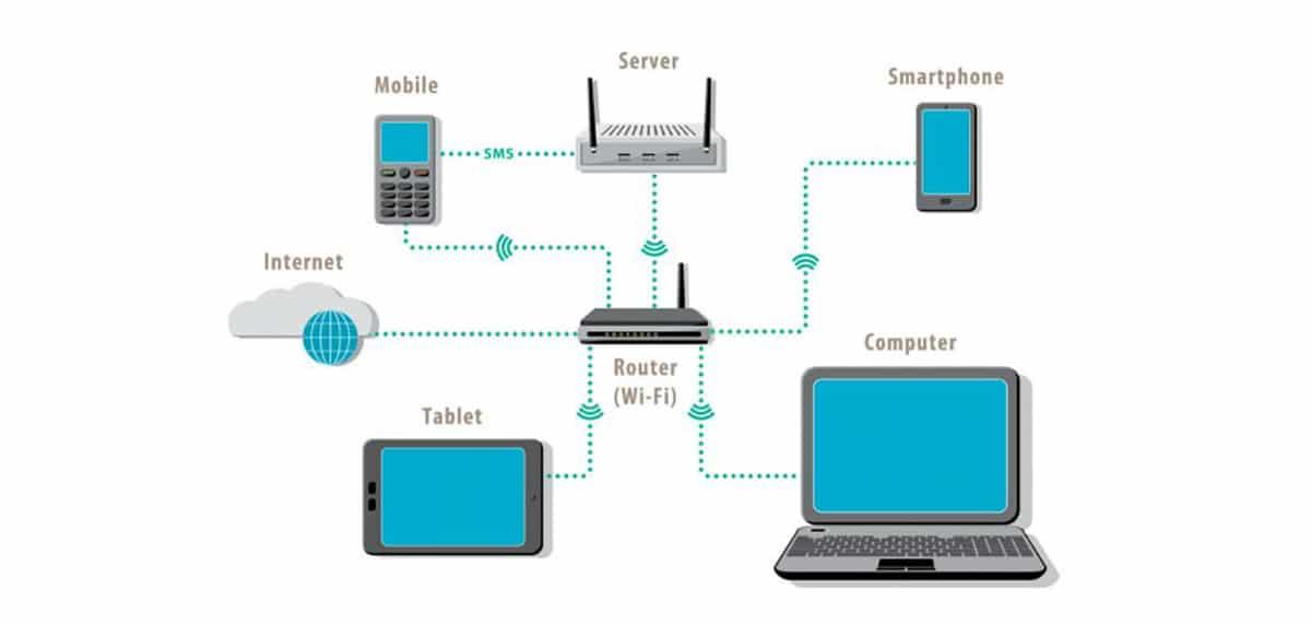 como funciona una red informática