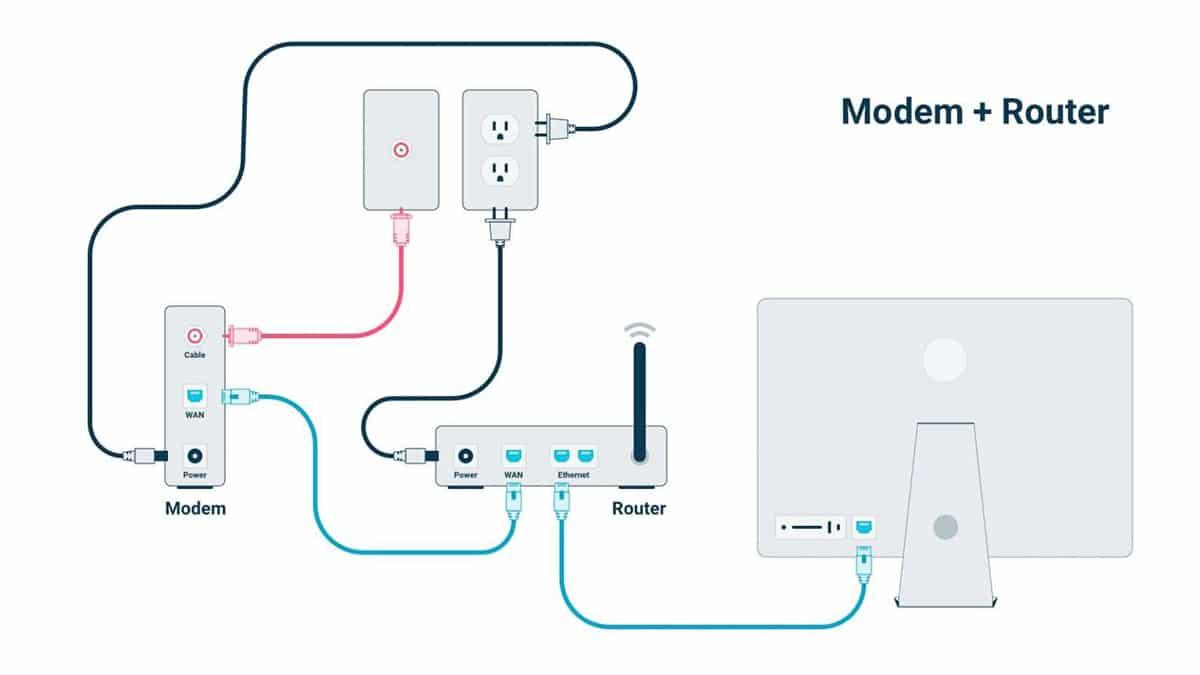 Crear una red informática