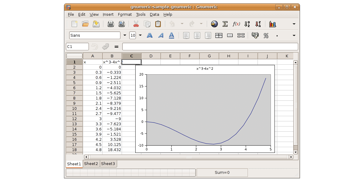 Gnumeric - alternativa a Excel