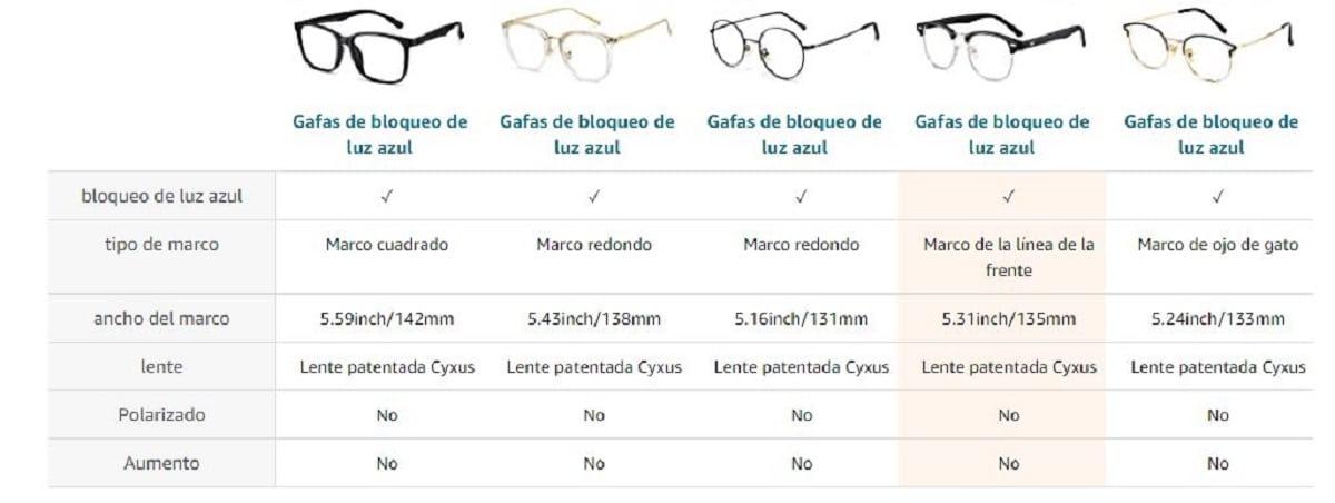 modelos gafas cyxus